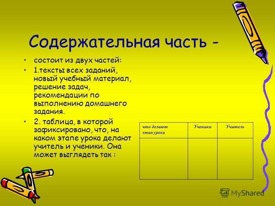 Содержательная часть - состоит из двух частей: 1.тексты всех заданий, новый учебный материал, решение задач, рекомендации по выполнению домашнего задания. 2. таблица, в которой зафиксировано, что, на каком этапе урока делают учитель и ученики. Она мо
