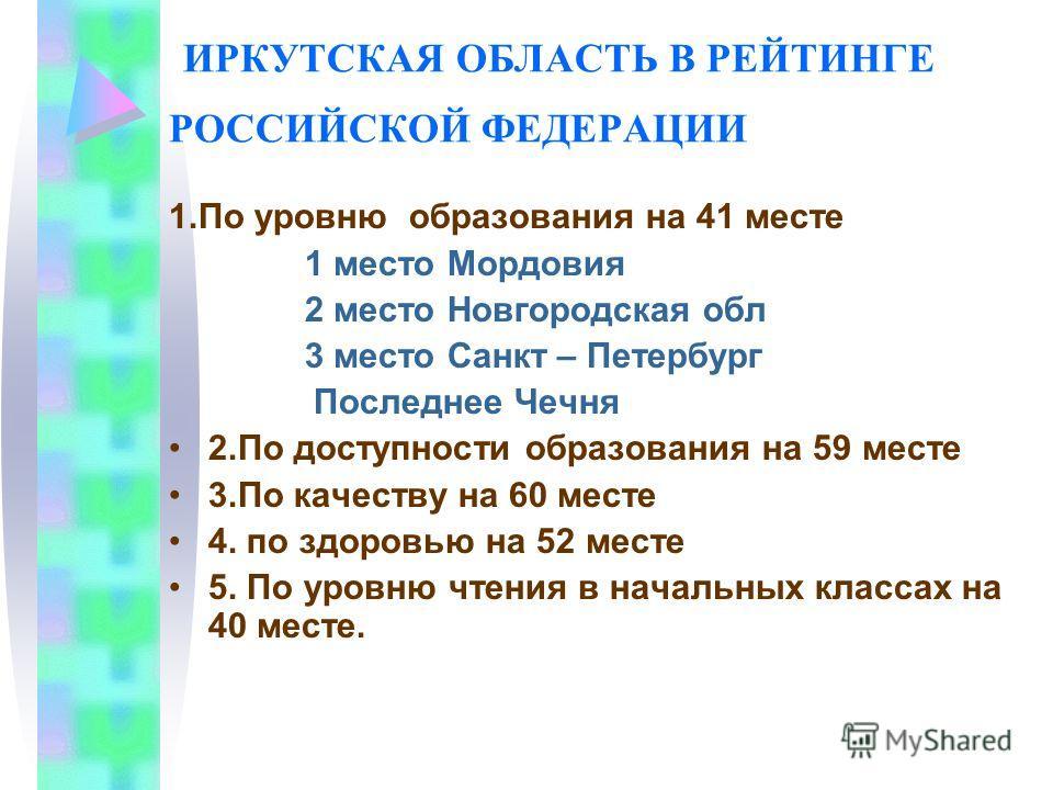 ИРКУТСКАЯ ОБЛАСТЬ В РЕЙТИНГЕ РОССИЙСКОЙ ФЕДЕРАЦИИ 1.По уровню образования на 41 месте 1 место Мордовия 2 место Новгородская обл 3 место Санкт – Петербург Последнее Чечня 2.По доступности образования на 59 месте 3.По качеству на 60 месте 4. по здоровь