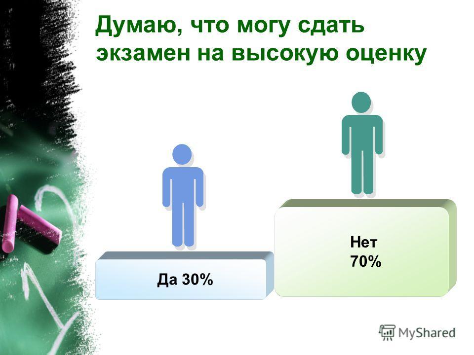 Думаю, у выпускного экзамена есть свои преимущества Нет 49% Да 51%