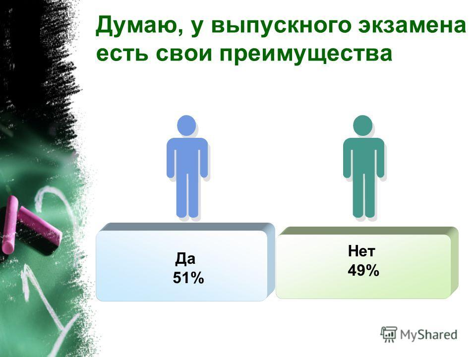 Я знаю, какие задания необходимо выполнить, чтобы получить желаемую оценку Нет 70% Да 30%