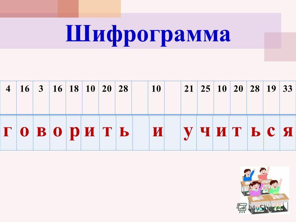 Русиа Наталья Викторовна, учитель начальных классов, ГОУ ЦО 1421,г.Москва Русский язык