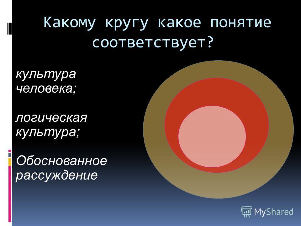 Какому кругу какое понятие соответствует? культура человека; логическая культура; Обоснованное рассуждение
