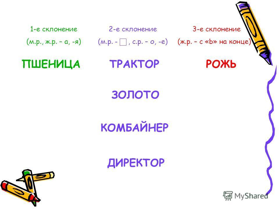 ТРАКТОР ЗОЛОТО КОМБАЙНЕР ПШЕНИЦАРОЖЬ ДИРЕКТОР 1-е склонение (м.р., ж.р. – а, -я) 3-е склонение (ж.р. – с «Ь» на конце) 2-е склонение (м.р. -, с.р. – о, -е)