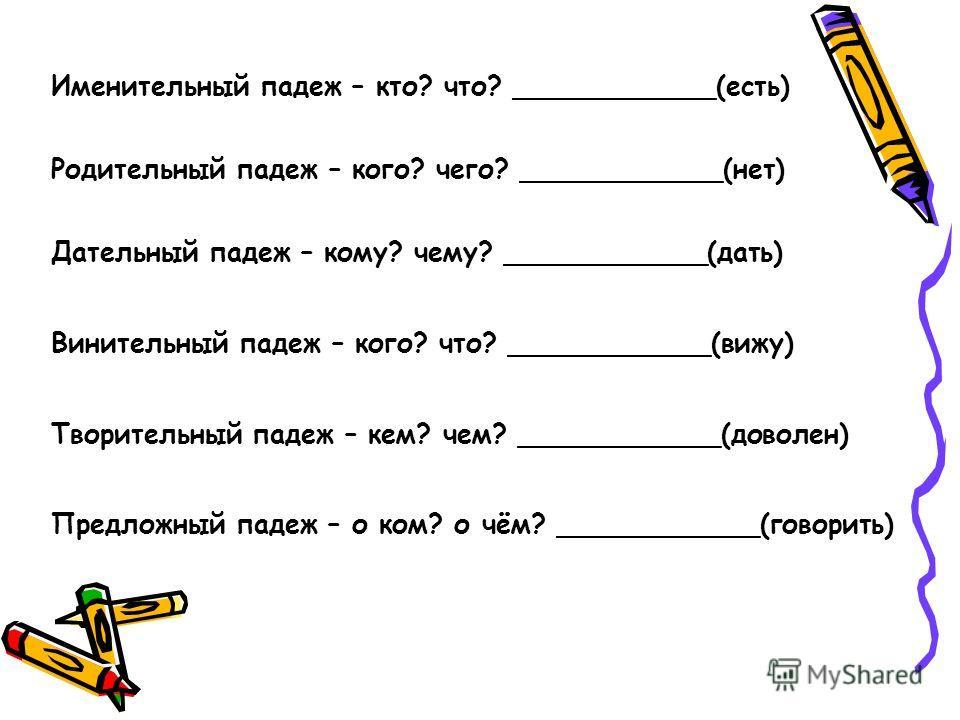 Именительный падеж – кто? что? ____________(есть) Родительный падеж – кого? чего? ____________(нет) Дательный падеж – кому? чему? ____________(дать) Винительный падеж – кого? что? ____________(вижу) Творительный падеж – кем? чем? ____________(доволен