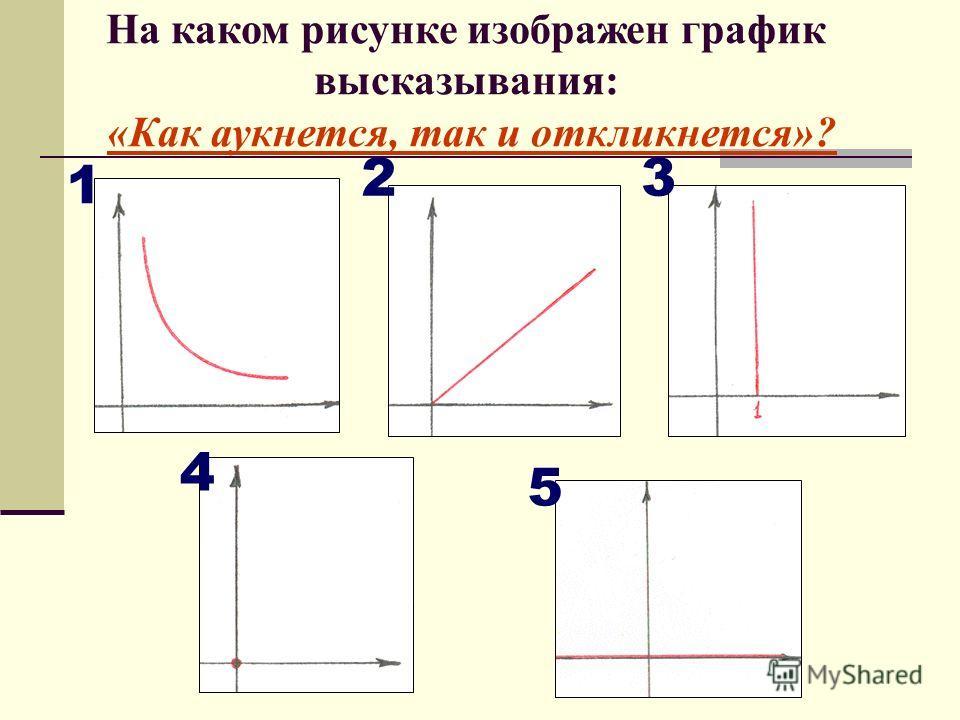 На каком рисунке изображен график высказывания: «Как аукнется, так и откликнется»? 1 23 4 5