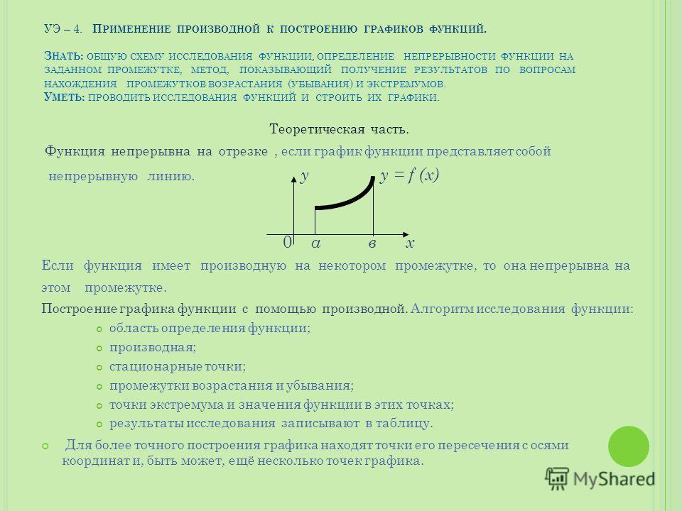 СХЕМУ ИССЛЕДОВАНИЯ ФУНКЦИИ