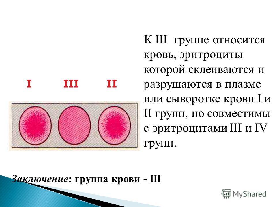 К III группе относится кровь, эритроциты которой склеиваются и разрушаются в плазме или сыворотке крови I и II групп, но совместимы с эритроцитами III и IV групп. Заключение: группа крови - III IIIIII