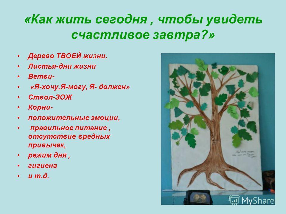 «Как жить сегодня, чтобы увидеть счастливое завтра?» Дерево ТВОЕЙ жизни. Листья-дни жизни Ветви- «Я-хочу,Я-могу, Я- должен» Ствол-ЗОЖ Корни- положительные эмоции, правильное питание, отсутствие вредных привычек, режим дня, гигиена и т.д.