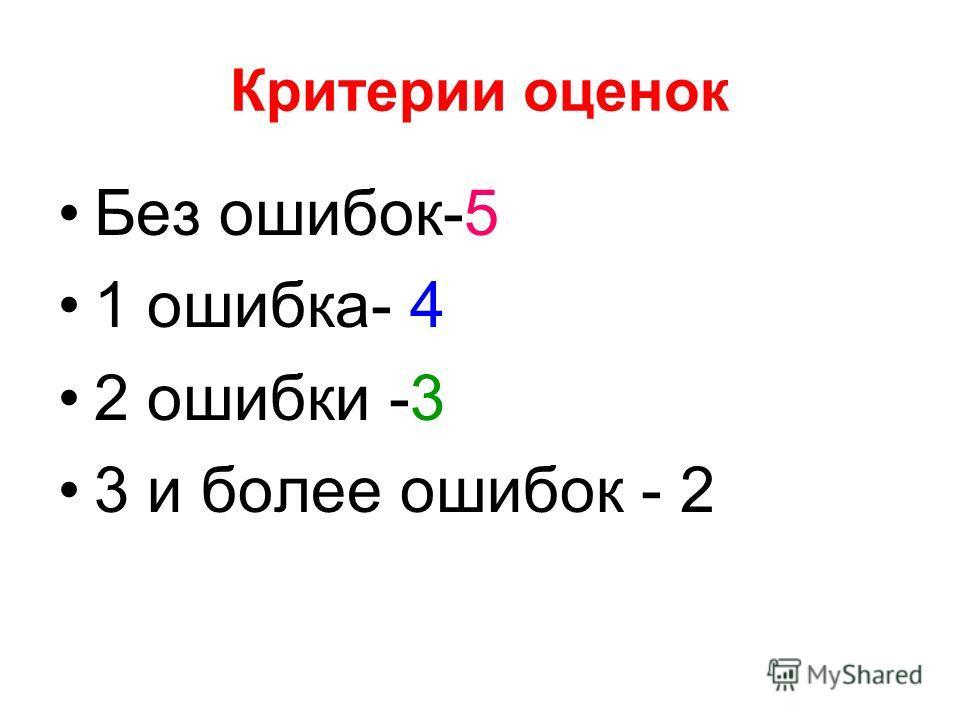 Критерии оценок Без ошибок-5 1 ошибка- 4 2 ошибки -3 3 и более ошибок - 2