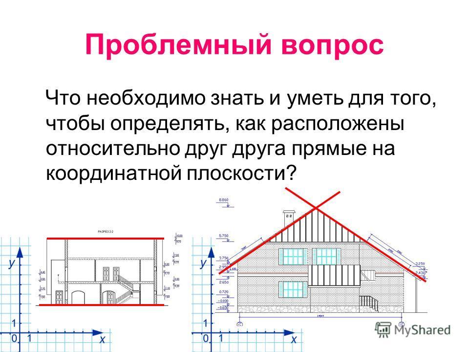 Проблемный вопрос Что необходимо знать и уметь для того, чтобы определять, как расположены относительно друг друга прямые на координатной плоскости?