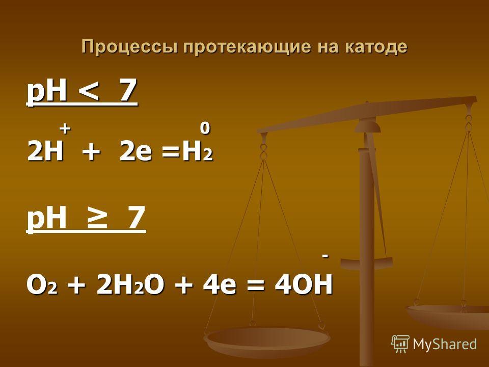 Процессы протекающие на катоде рН < 7 + 0 2Н + 2е =Н 2 + 0 2Н + 2е =Н 2 рН 7 - О 2 + 2Н 2 О + 4е = 4ОН