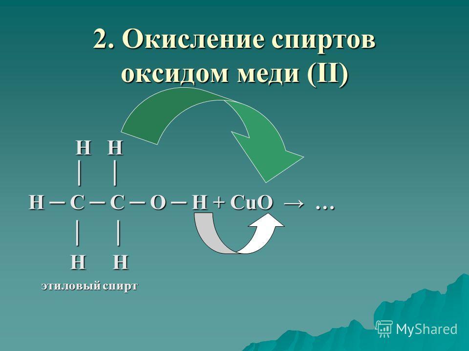 2. Окисление спиртов оксидом меди (II) Н Н Н Н Н С С О Н + CuO … Н Н Н Н этиловый спирт этиловый спирт