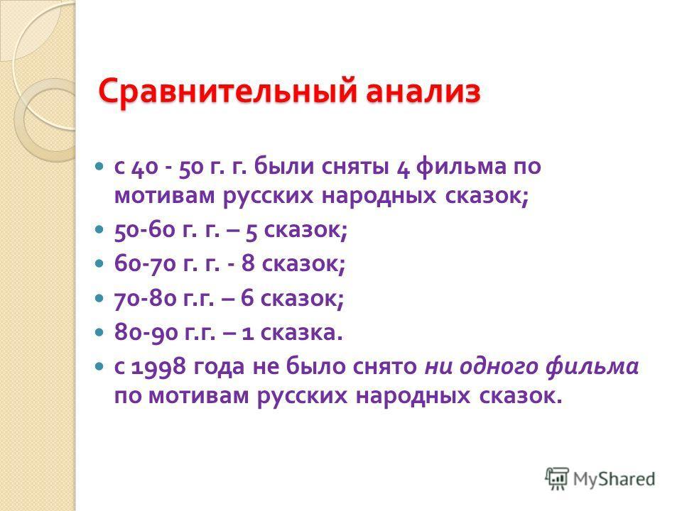 Сравнительный анализ с 40 - 50 г. г. были сняты 4 фильма по мотивам русских народных сказок ; 50-60 г. г. – 5 сказок ; 60-70 г. г. - 8 сказок ; 70-80 г. г. – 6 сказок ; 80-90 г. г. – 1 сказка. с 1998 года не было снято ни одного фильма по мотивам рус