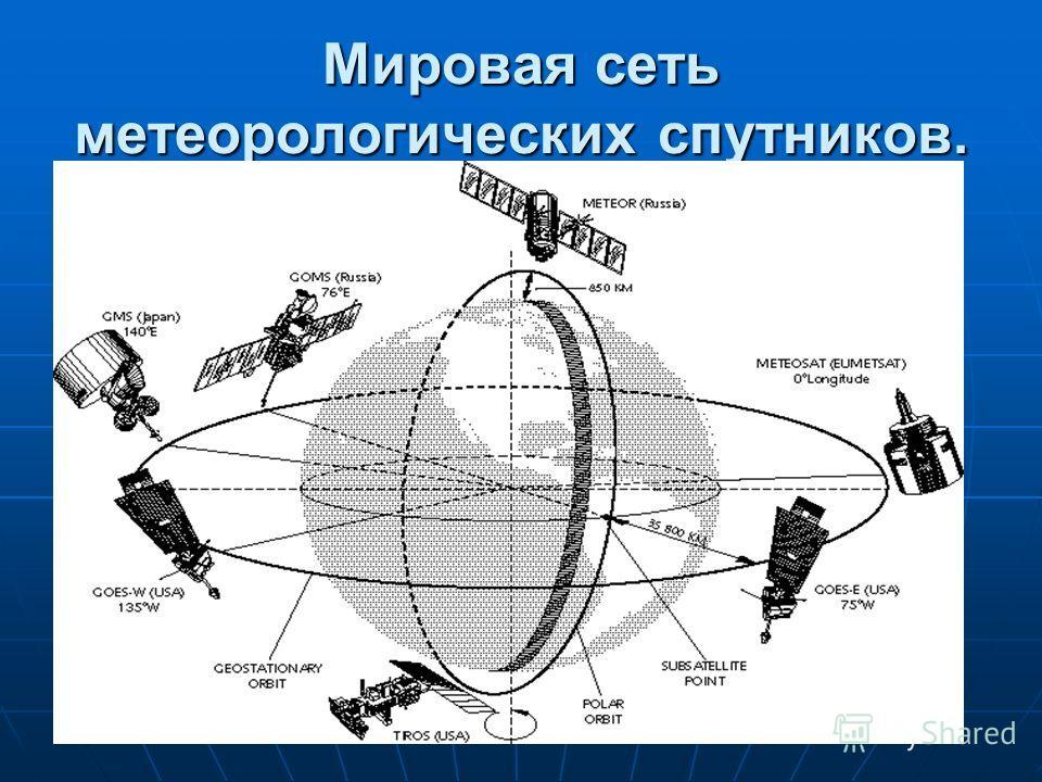 Мировая сеть метеорологических спутников.