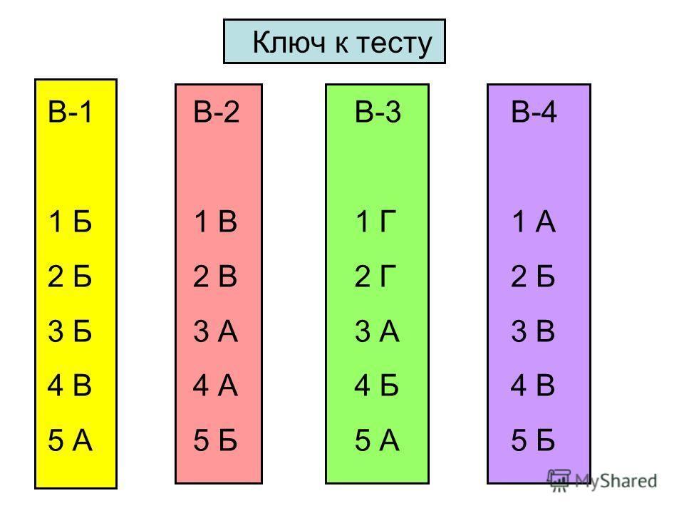Ключ к тесту В-1 1 Б 2 Б 3 Б 4 В 5 А В-2 1 В 2 В 3 А 4 А 5 Б В-3 1 Г 2 Г 3 А 4 Б 5 А В-4 1 А 2 Б 3 В 4 В 5 Б