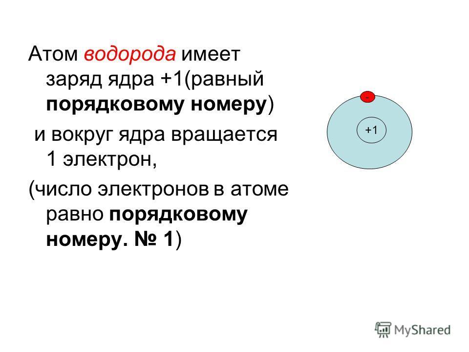 +1 Атом водорода имеет заряд ядра +1(равный порядковому номеру) и вокруг ядра вращается 1 электрон, (число электронов в атоме равно порядковому номеру. 1) -