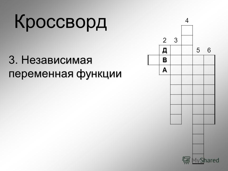 Кроссворд 4 23 Д56 В А 3. Независимая переменная функции