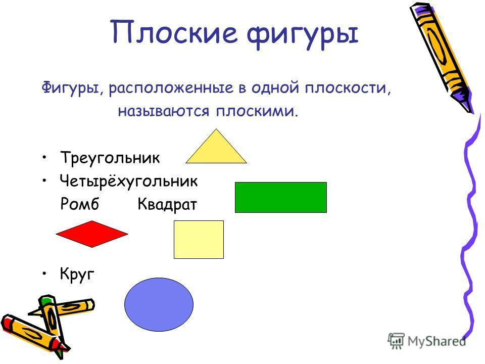 Плоские фигуры Фигуры, расположенные в одной плоскости, называются плоскими. Треугольник Четырёхугольник Ромб Квадрат Круг