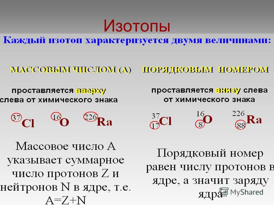 Изотопы
