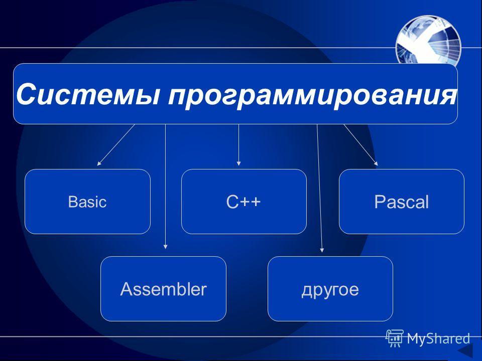 Системы программирования Basic C++Pascal Assemblerдругое
