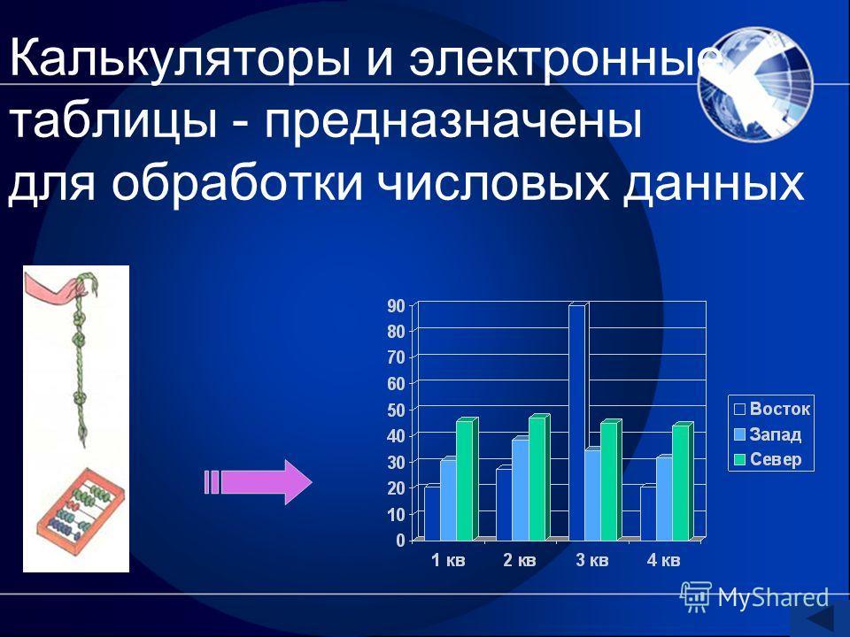 Калькуляторы и электронные таблицы - предназначены для обработки числовых данных