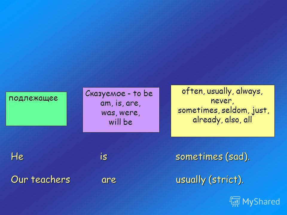 often, usually, always, never, sometimes, seldom, just, already, also, all подлежащее Сказуемое - to be am, is, are, was, were, will be He is sometimes (sad). Our teachers are usually (strict).