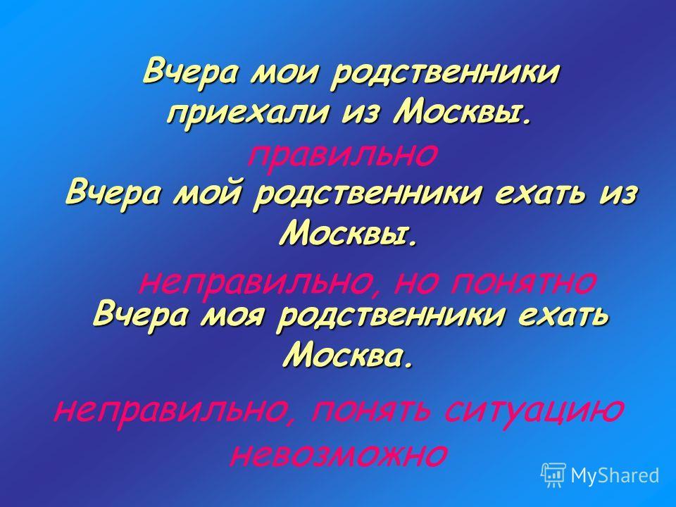 Вчера мои родственники приехали из Москвы. Вчера мой родственники ехать из Москвы. Вчера моя родственники ехать Москва. правильно неправильно, но понятно неправильно, понять ситуацию невозможно