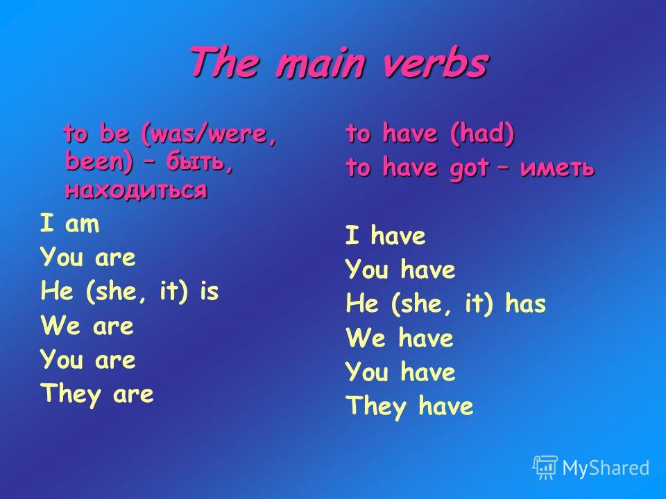 The main verbs to be (was/were, been) – быть, находиться I am You are He (she, it) is We are You are They are to have (had) to have got– иметь to have got – иметь I have You have He (she, it) has We have You have They have