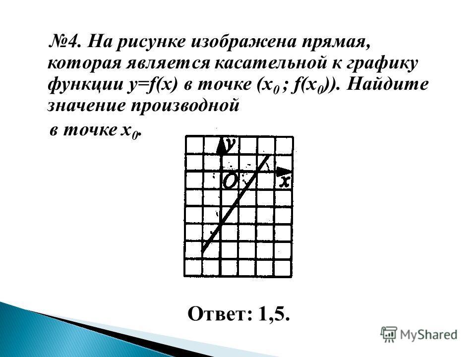 4. На рисунке изображена прямая, которая является касательной к графику функции у=f(х) в точке (х 0 ; f(х 0 )). Найдите значение производной в точке х 0. Ответ: 1,5.