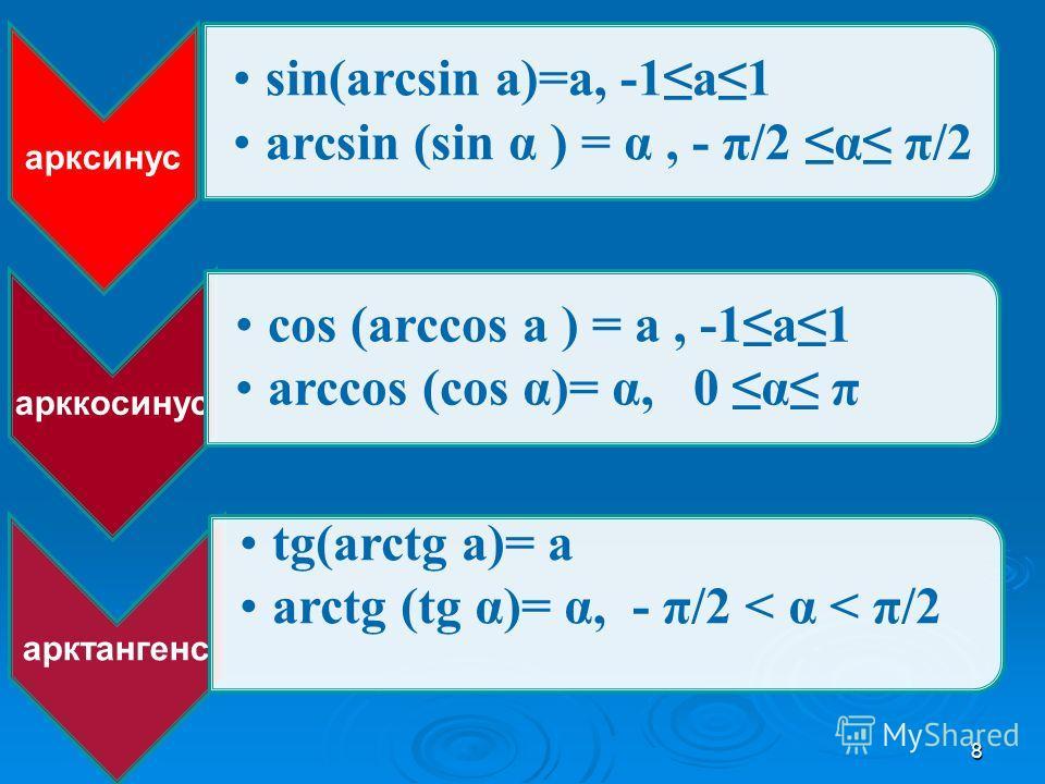 арксинус sin(arcsin a)=a, -1a1 arcsin (sin α ) = α, - π/2 α π/2 арккосинус сos (arccos а ) = а, -1а1 arccos (сos α)= α, 0 α π арктангенс tg(arctg a)= а arctg (tg α)= α, - π/2 < α < π/2 8