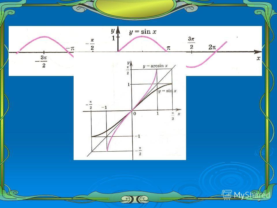 9 График функции у=sin х