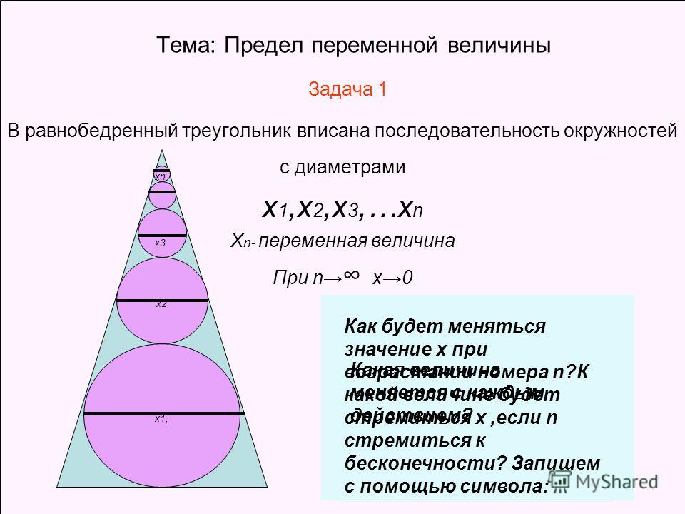 Тема: Предел переменной величины Задача 1 В равнобедренный треугольник вписана последовательность окружностей с диаметрами х 1,х 2,х 3,…х n Х n- переменная величина При n х0 х1, х2 х3 хnхn Какая величина меняется с каждым действием? Как будет менятьс