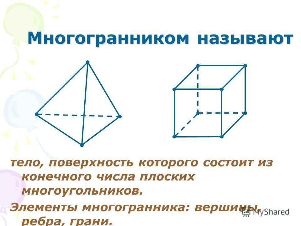 Многогранником называют тело, поверхность которого состоит из конечного числа плоских многоугольников. Элементы многогранника: вершины, ребра, грани.