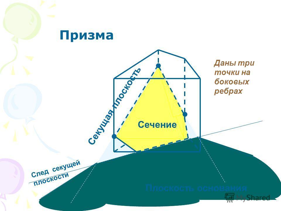 След секущей плоскости Призма Плоскость основания Секущая плоскость Даны три точки на боковых ребрах Сечение