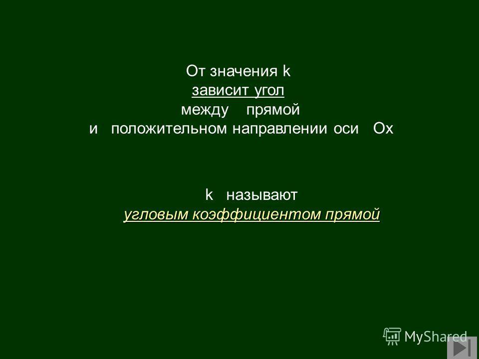 От значения k зависит угол между прямой и положительном направлении оси Ох k называют угловым коэффициентом прямой