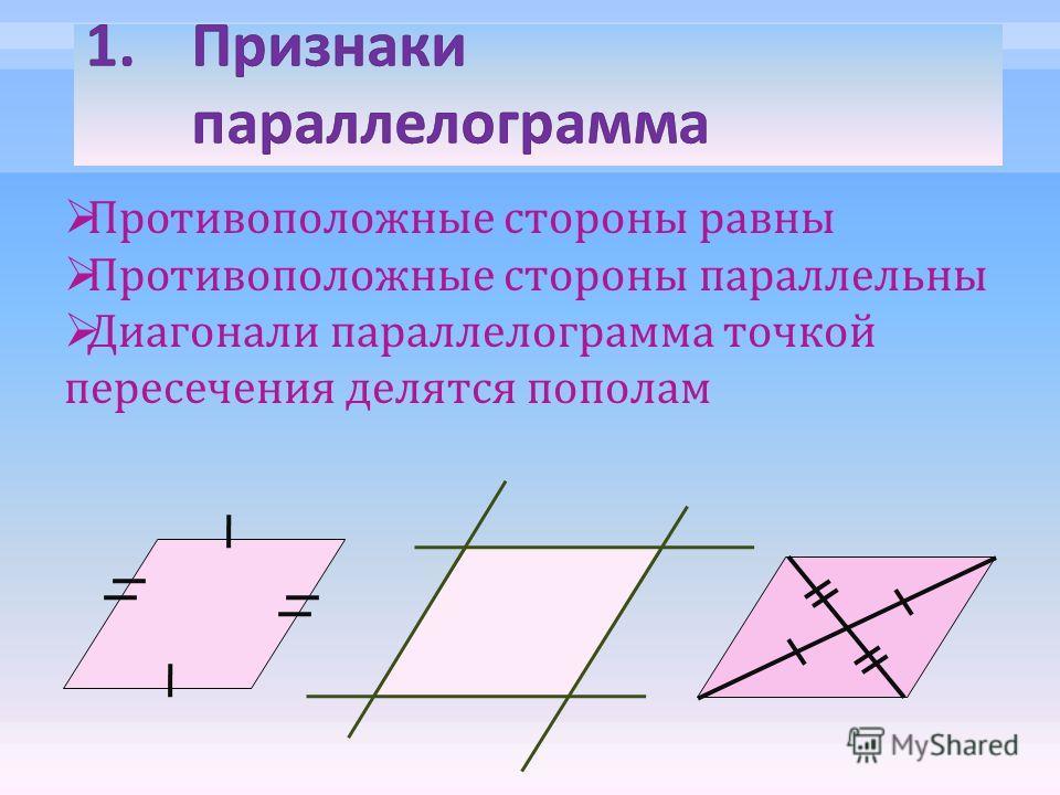 Противоположные стороны равны Противоположные стороны параллельны Диагонали параллелограмма точкой пересечения делятся пополам