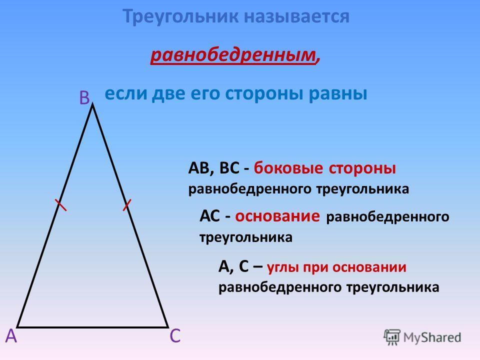 А В С АВ, ВС - боковые стороны равнобедренного треугольника А, С – углы при основании равнобедренного треугольника АС - основание равнобедренного треугольника Треугольник называется равнобедренным, если две его стороны равны