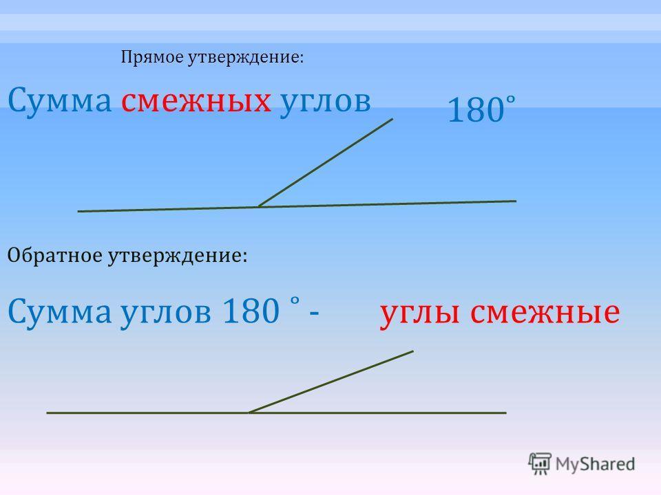 Сумма смежных углов 180˚ Сумма углов 180 ˚ - Прямое утверждение : Обратное утверждение : углы смежные