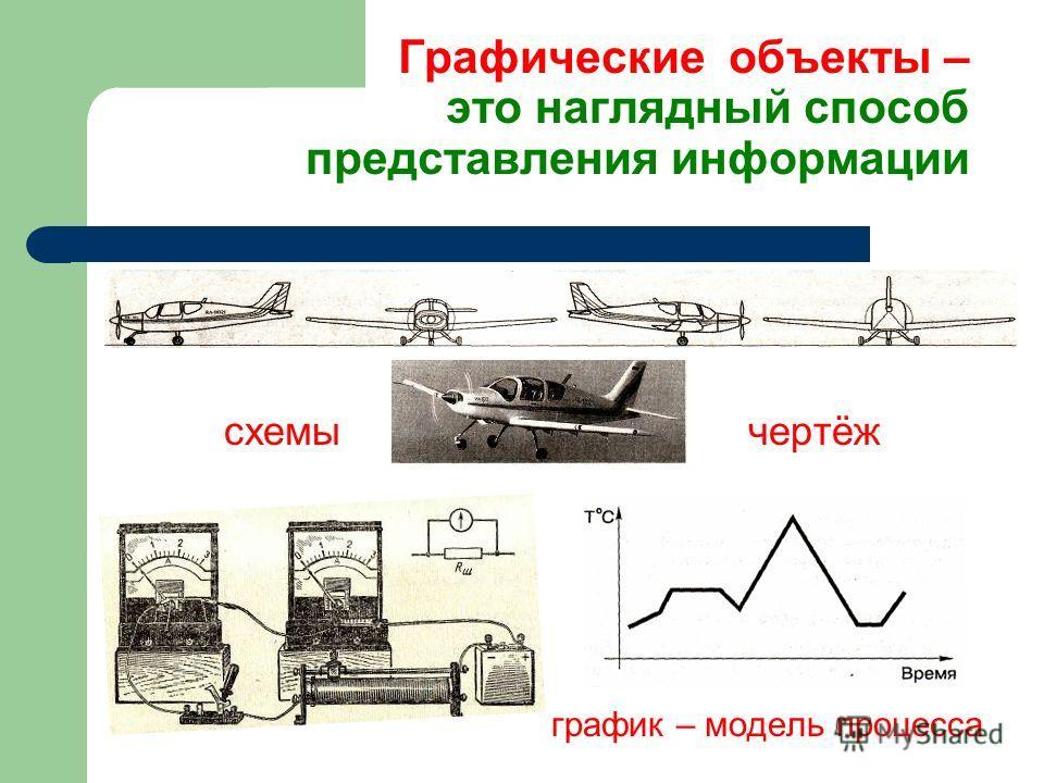 Графические объекты – это наглядный способ представления информации схемы чертёж график – модель процесса