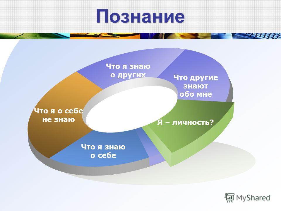 Цели и задачи Рост социально-психологических знаний 1 Знание собственных ресурсов 2 Развитие способности самопознания 3 Овладение приемами конструктивного взаимодействия 4