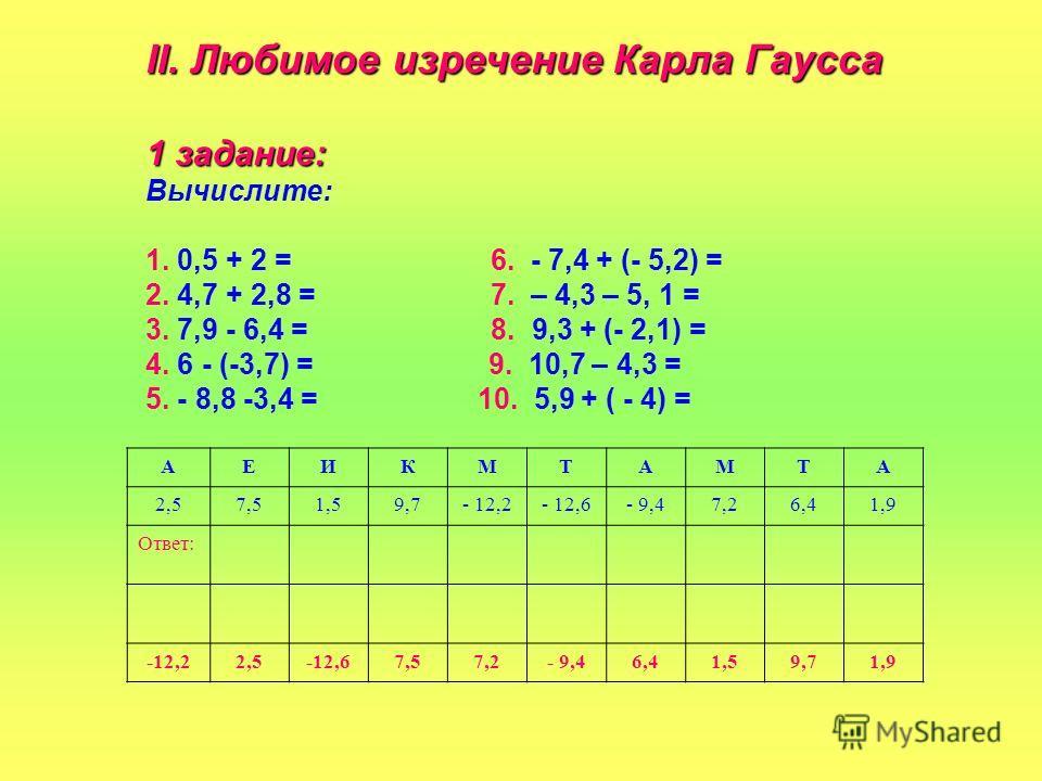 АЕИКМТАМТА 2,57,51,59,7- 12,2- 12,6- 9,47,26,41,9 Ответ: -12,22,5-12,67,57,2- 9,46,41,59,71,9 II. Любимое изречение Карла Гаусса 1 задание: Вычислите: 1. 0,5 + 2 = 6. - 7,4 + (- 5,2) = 2. 4,7 + 2,8 = 7. – 4,3 – 5, 1 = 3. 7,9 - 6,4 = 8. 9,3 + (- 2,1)