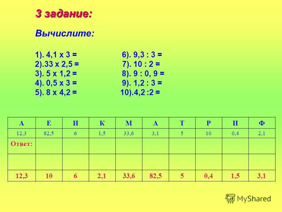 3 задание: Вычислите: 1). 4,1 х 3 = 6). 9,3 : 3 = 2).33 х 2,5 = 7). 10 : 2 = 3). 5 х 1,2 = 8). 9 : 0, 9 = 4). 0,5 х 3 = 9). 1,2 : 3 = 5). 8 х 4,2 = 10).4,2 :2 = АЕИКМАТРИФ 12,382,561,533,63,15100,42,1 Ответ: 12,31062,133,682,550,41,53,1