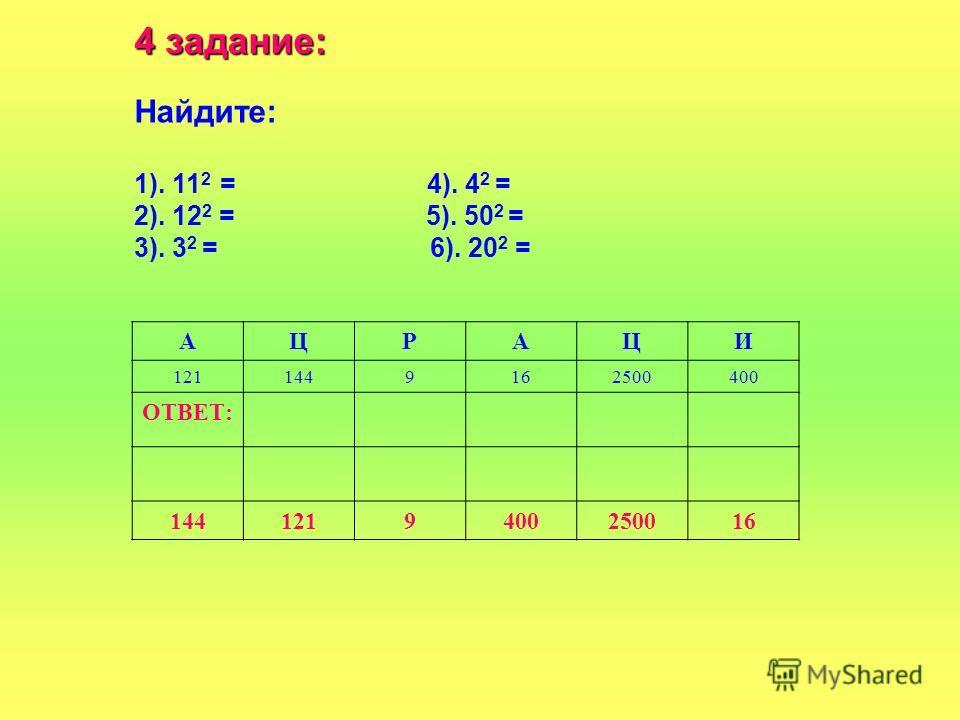 4 задание: Найдите: 1). 11 2 = 4). 4 2 = 2). 12 2 = 5). 50 2 = 3). 3 2 = 6). 20 2 = АЦРАЦИ 1211449162500400 ОТВЕТ: 1441219400250016