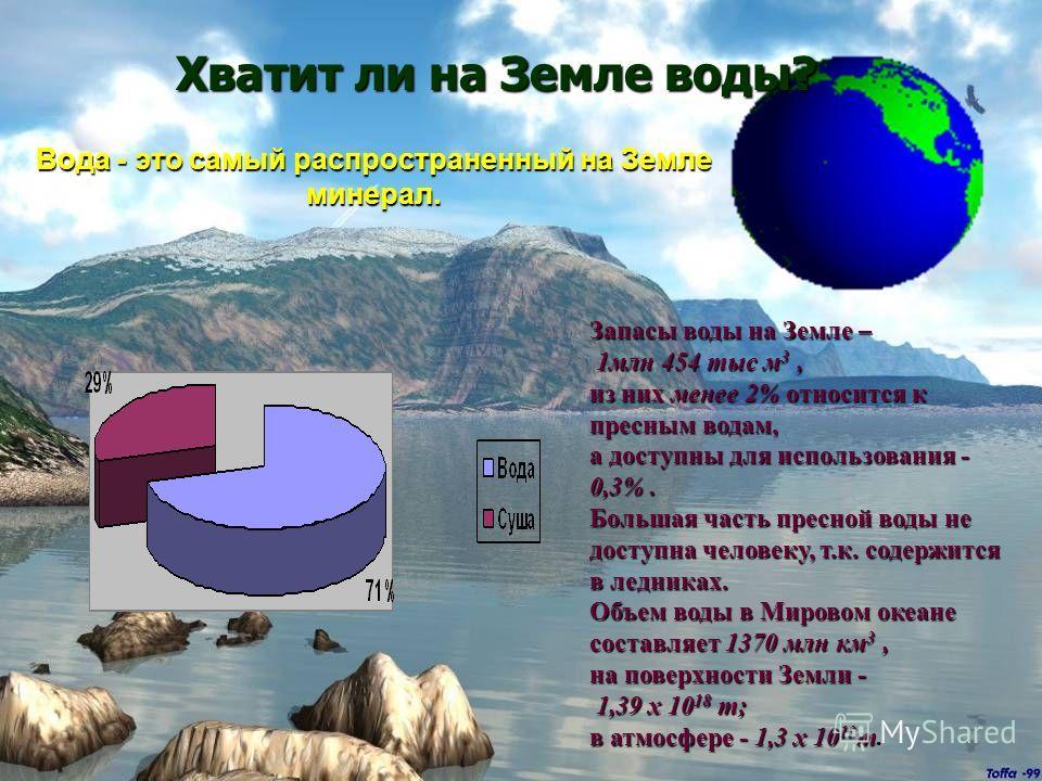 Хватит ли на Земле воды? Запасы воды на Земле – 1млн 454 тыс м 3, 1млн 454 тыс м 3, из них менее 2% относится к пресным водам, а доступны для использования - 0,3%. Большая часть пресной воды не доступна человеку, т.к. содержится в ледниках. Объем вод