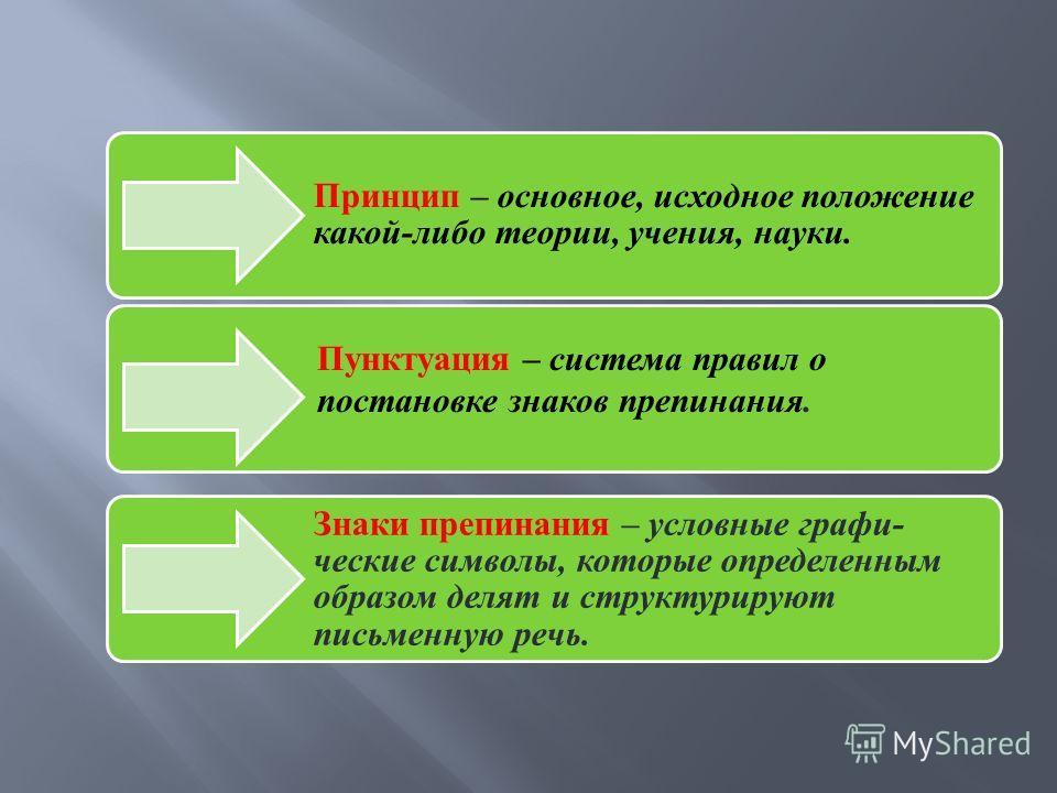 Принцип – основное, исходное положение какой-либо теории, учения, науки. Знаки препинания – условные графи- ческие символы, которые определенным образом делят и структурируют письменную речь. Пунктуация – система правил о постановке знаков препинания