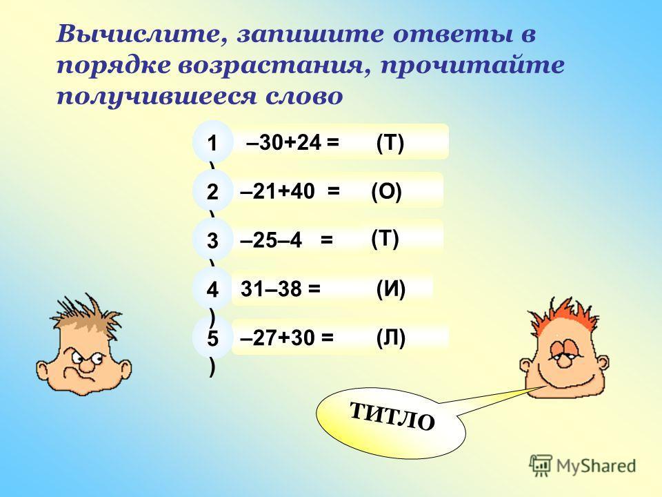 Вычислите, запишите ответы в порядке возрастания, прочитайте получившееся слово –30+24 = 1)1) (Т)(Т) –21+40 = 2)2) (О) –25–4 = 3)3) (Т) –27+30 = 5)5) (Л) 4)4) 31–38 = (И) ТИТЛО