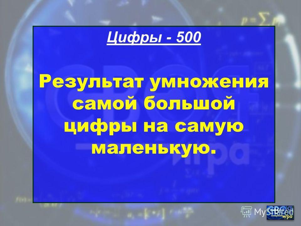 Цифры - 400 Сколько двузначных чисел, у которых первая цифра 1?