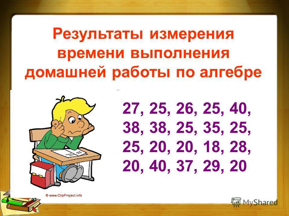 27, 25, 26, 25, 40, 38, 38, 25, 35, 25, 25, 20, 20, 18, 28, 20, 40, 37, 29, 20 Результаты измерения времени выполнения домашней работы по алгебре