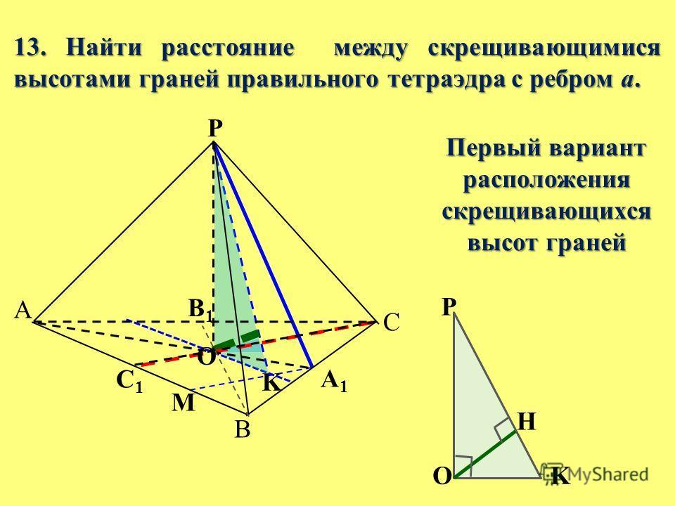 M K 13. Найти расстояние между скрещивающимися высотами граней правильного тетраэдра с ребром a. C1C1 B A C A1A1 P Первый вариант расположения скрещивающихся высот граней B1B1 O P OK H