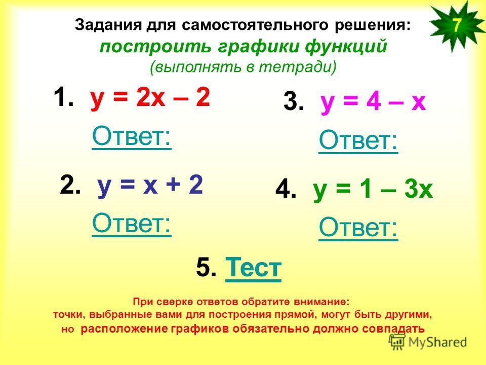 Задания для самостоятельного решения: построить графики функций (выполнять в тетради) 1. у = 2х – 2 Ответ: 2. у = х + 2 Ответ: 3. у = 4 – х Ответ: 4. у = 1 – 3х Ответ: При сверке ответов обратите внимание: точки, выбранные вами для построения прямой,